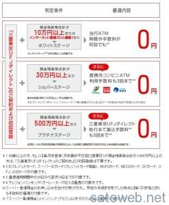 平成25年12月20日(金)より、スーパー普通預金(メインバンク プラス)の優遇判定条件・優遇内容を改定します。   三菱東京UFJ銀行 (1)