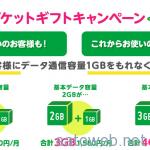 ケイ・オプティコム、「mineo」にて高速通信量を増量する「1GBパケットギフトキャンペーン」を開催。