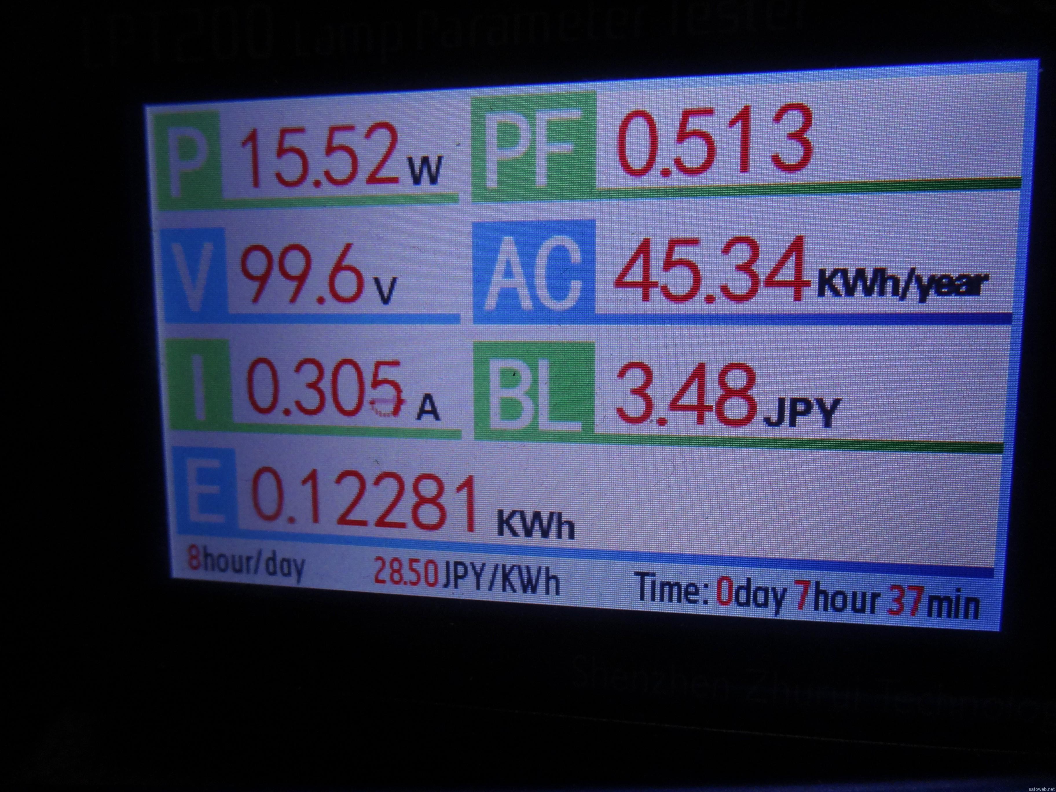 Anker 60W USBチャージャーの過負荷時の挙動を検証してみる、