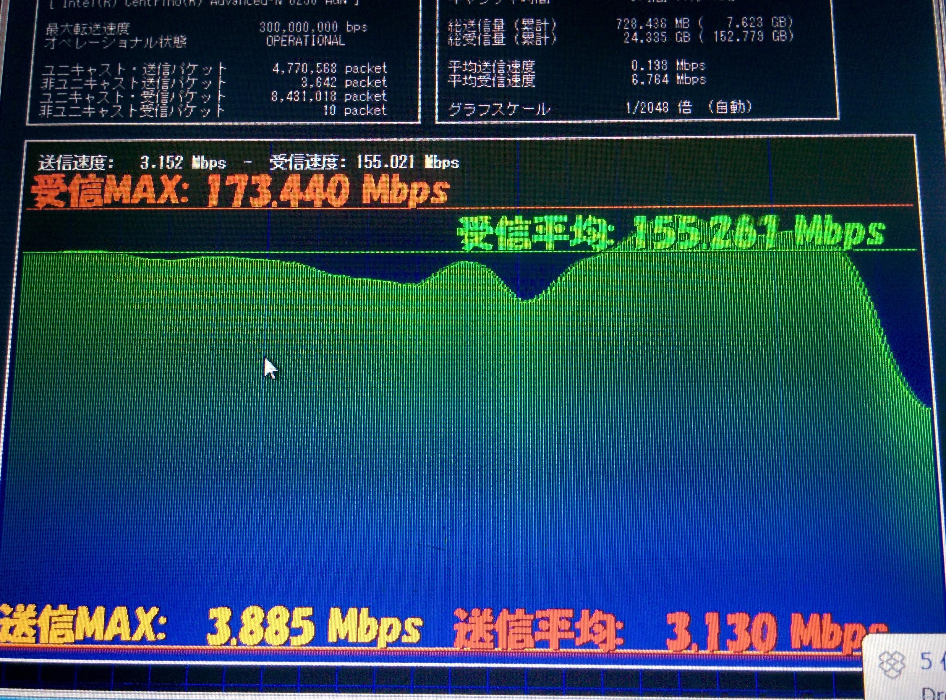 10月末までにCAでの220Mbps化を進めているWimax2+、大阪市内でもCAでの増速を確認してみた。