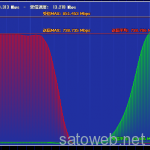 Speedtest.netの測定サーバに「Softether」が参入。最大2Gbpsに対応?!