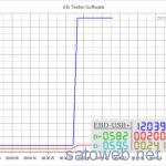 QuickCharge2.0対応充電器から12Vを引き出す。その1