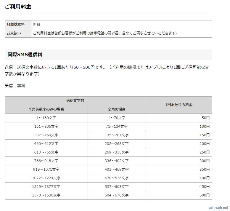 ローソンチケットアプリの端末認証で気づかぬうちに複数国際SMS送信し高額請求案件多発。
