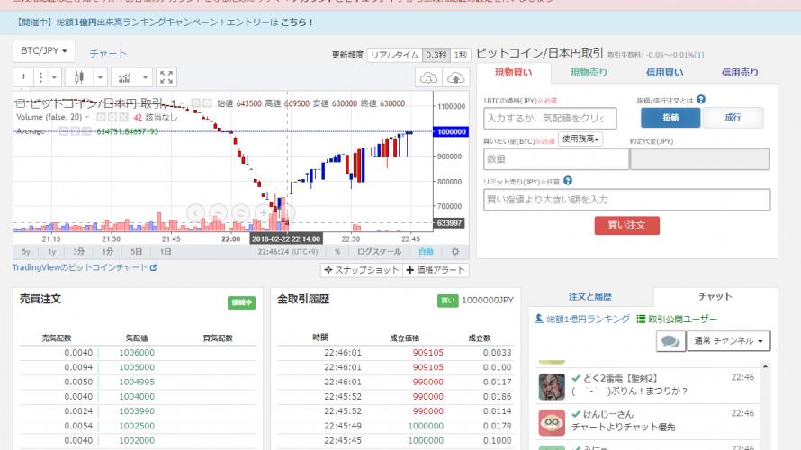 どうしたZaif、一時ひとりさみしくBTCが60万円代に。