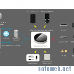 iRemoconWifi,Alexa対応スキルがようやくアップデートされ照明以外も操作可能に。